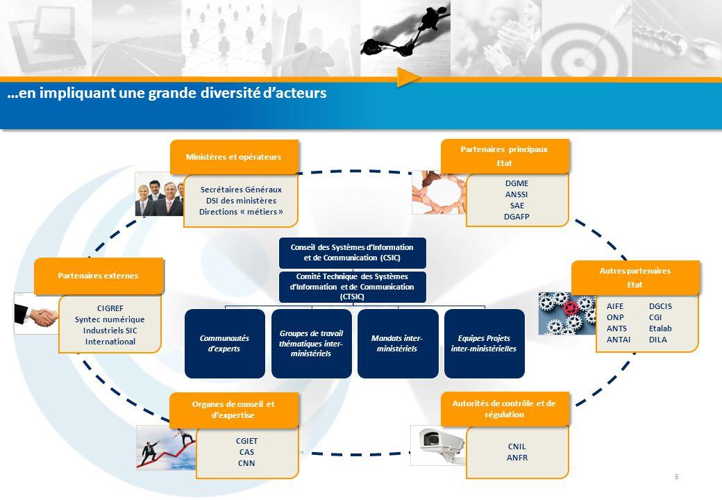 7 Les premiers objectifs de la transformation des SIC de l'Etat ont été atteints en 2011 1.La convergence des ministères vers des standards de qualité partagés est engagée : les plans d'actions pilotés par les ministères ont permis d'atteindre les 2/3 des objectifs du « palier 1 de maturité ».