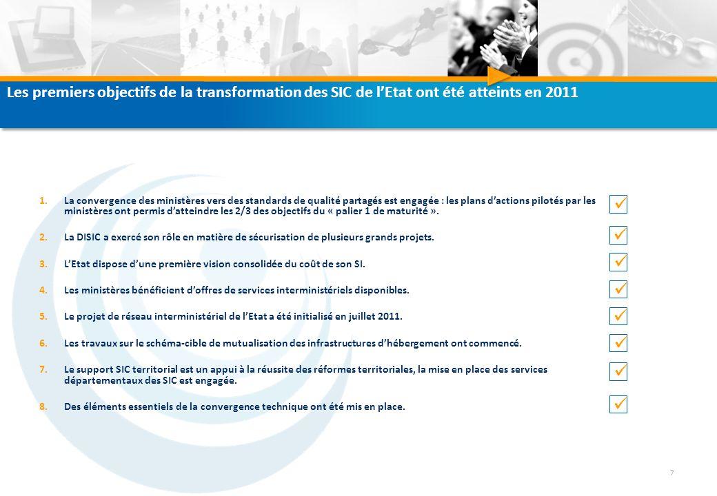 8 Les objectifs pour 2012 sont définis et leur atteinte est mesurable Les orientations stratégiques du SI de l'Etat sont définies et validées Engagements 2012Principaux chantiers 1 1 La réalisation du RIE a démarré 2 2 La transformation de l'outil de production du SI de l'Etat est engagée 3 3 La dépense SI est connue et permet des arbitrages 4 4 Les premiers chantiers opérationnels de rénovation de la filière RH SIC sont engagés 5 5 Les mutualisations interministérielles territoriales sont opérationnelles 6 6 Les briques de convergence technique interministérielle sont définies 7 7 Cadre stratégique Urbanisation du SI Nouveau palier de convergence Référentiel général d'interopérabilité Structure de gestion du réseau Architecture réseau Migration des réseaux Plans de transformation Opérations de mutualisation Stratégie « Cloud » Offre de services Transparence des coûts Sécurisation des projets Programmation budgétaire GRH SIC interministérielle (recrutement, formation, compétences, rémunération) GRH SIC interministérielle (recrutement, formation, compétences, rémunération) Stratégie annuaire et authentification Convergence sur les souches logicielles Convergence des services postes de travail Analyse de la valeur * Service interministériel départemental des systèmes d'information et de communication Organisation SIC territorial (y compris DOM COM) Organisation SIC territorial (y compris DOM COM) Organisation SIC à l'étranger Organisation SIC à l'étranger Création des SIDSIC*