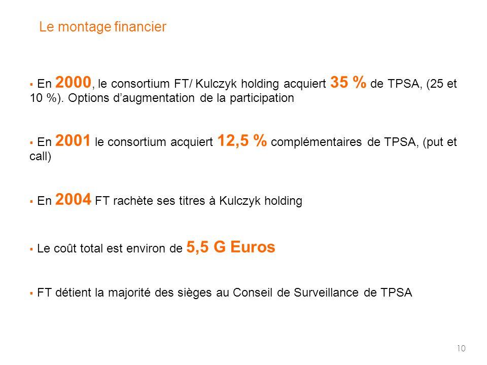  En 2000, le consortium FT/ Kulczyk holding acquiert 35 % de TPSA, (25 et 10 %).