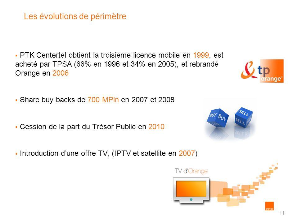 11 Les évolutions de périmètre  PTK Centertel obtient la troisième licence mobile en 1999, est acheté par TPSA (66% en 1996 et 34% en 2005), et rebrandé Orange en 2006  Share buy backs de 700 MPln en 2007 et 2008  Cession de la part du Trésor Public en 2010  Introduction d'une offre TV, (IPTV et satellite en 2007)