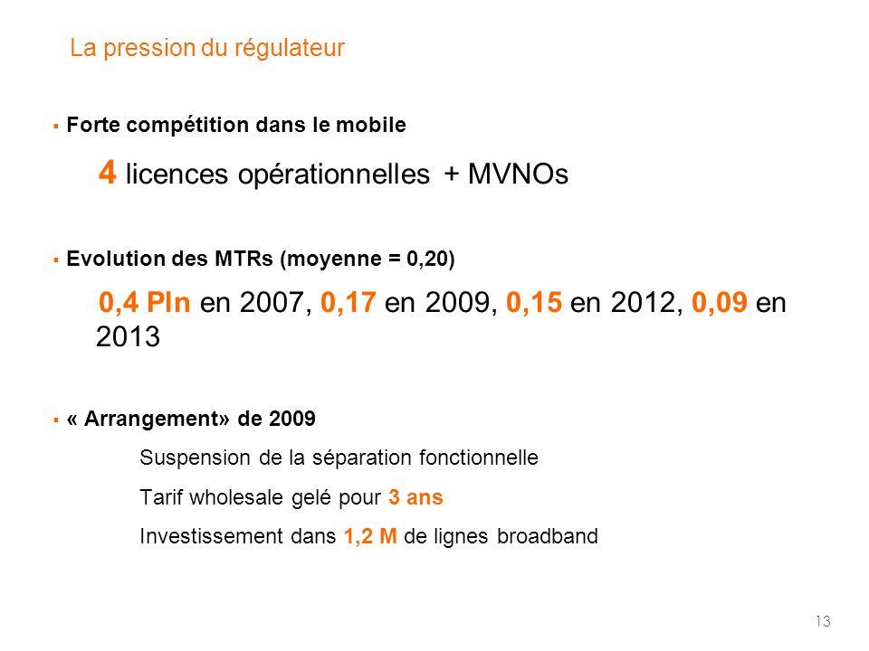  Forte compétition dans le mobile 4 licences opérationnelles + MVNOs  Evolution des MTRs (moyenne = 0,20) 0,4 Pln en 2007, 0,17 en 2009, 0,15 en 2012, 0,09 en 2013  « Arrangement» de 2009 Suspension de la séparation fonctionnelle Tarif wholesale gelé pour 3 ans Investissement dans 1,2 M de lignes broadband 13 La pression du régulateur