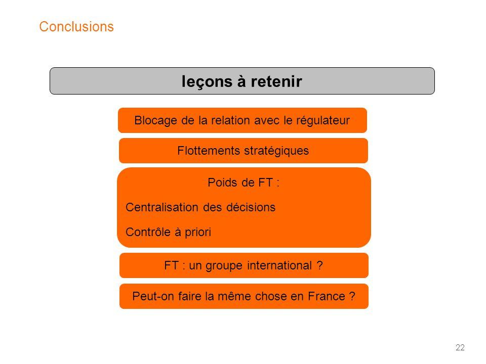 22 Conclusions leçons à retenir Flottements stratégiques Poids de FT : Centralisation des décisions Contrôle à priori FT : un groupe international .