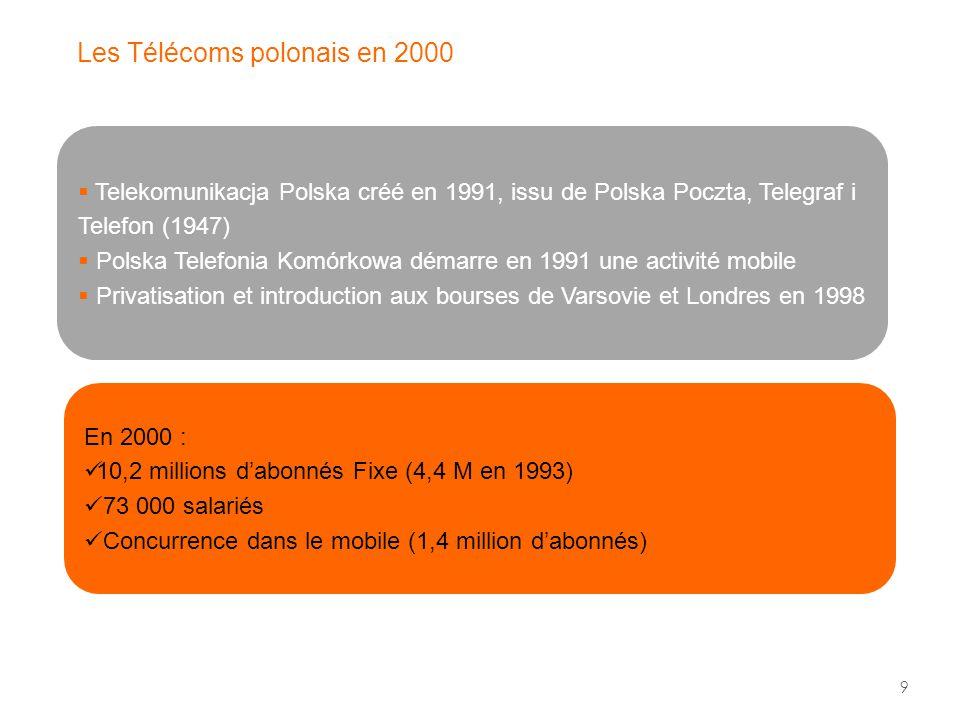9 Les Télécoms polonais en 2000  Telekomunikacja Polska créé en 1991, issu de Polska Poczta, Telegraf i Telefon (1947)  Polska Telefonia Komórkowa démarre en 1991 une activité mobile  Privatisation et introduction aux bourses de Varsovie et Londres en 1998 En 2000 : 10,2 millions d'abonnés Fixe (4,4 M en 1993) 73 000 salariés Concurrence dans le mobile (1,4 million d'abonnés)
