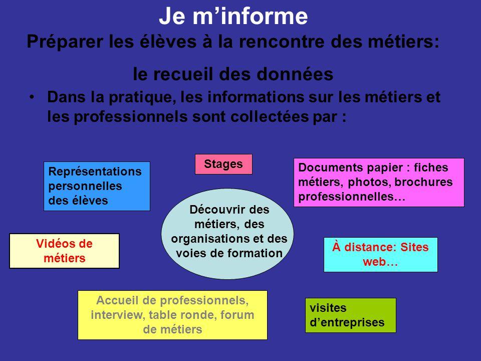 Je m'informe Préparer les élèves à la rencontre des métiers: le recueil des données Dans la pratique, les informations sur les métiers et les professi