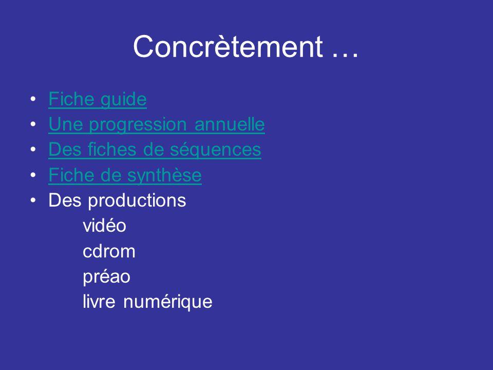 Concrètement … Fiche guide Une progression annuelle Des fiches de séquences Fiche de synthèse Des productions vidéo cdrom préao livre numérique