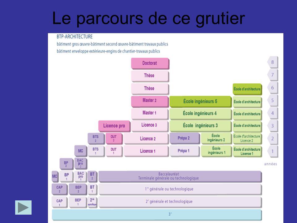 Le parcours de ce grutier Source lesMetiers.net