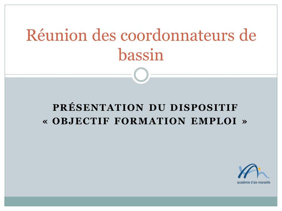 PRÉSENTATION DU DISPOSITIF « OBJECTIF FORMATION EMPLOI » Réunion des coordonnateurs de bassin
