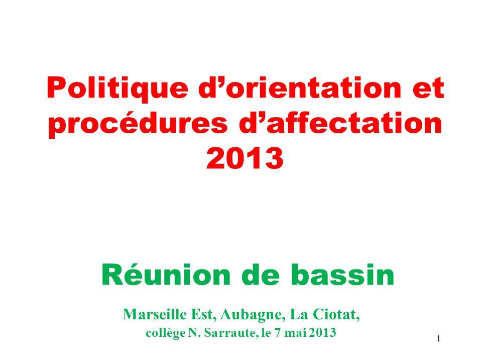 1 Politique d'orientation et procédures d'affectation 2013 Réunion de bassin Marseille Est, Aubagne, La Ciotat, collège N.