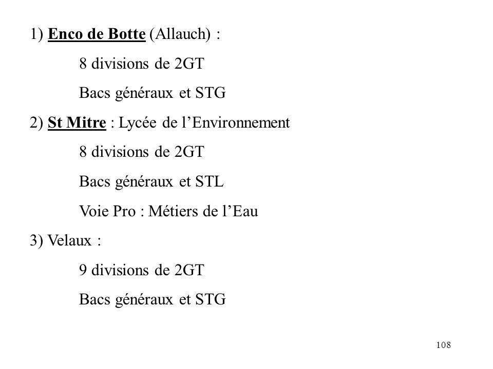 108 1) Enco de Botte (Allauch) : 8 divisions de 2GT Bacs généraux et STG 2) St Mitre : Lycée de l'Environnement 8 divisions de 2GT Bacs généraux et STL Voie Pro : Métiers de l'Eau 3) Velaux : 9 divisions de 2GT Bacs généraux et STG