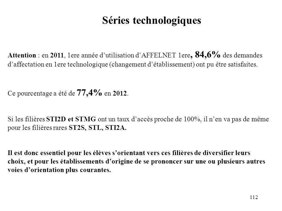 112 Attention : en 2011, 1ere année d'utilisation d'AFFELNET 1ere, 84,6% des demandes d'affectation en 1ere technologique (changement d'établissement) ont pu être satisfaites.