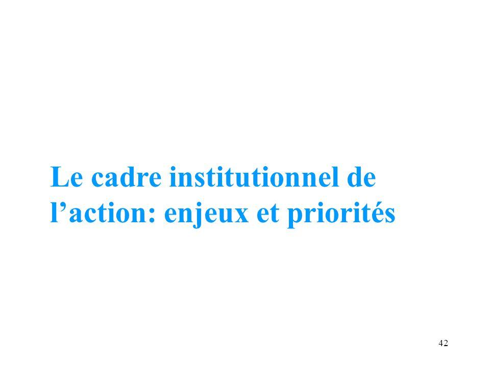 42 Le cadre institutionnel de l'action: enjeux et priorités