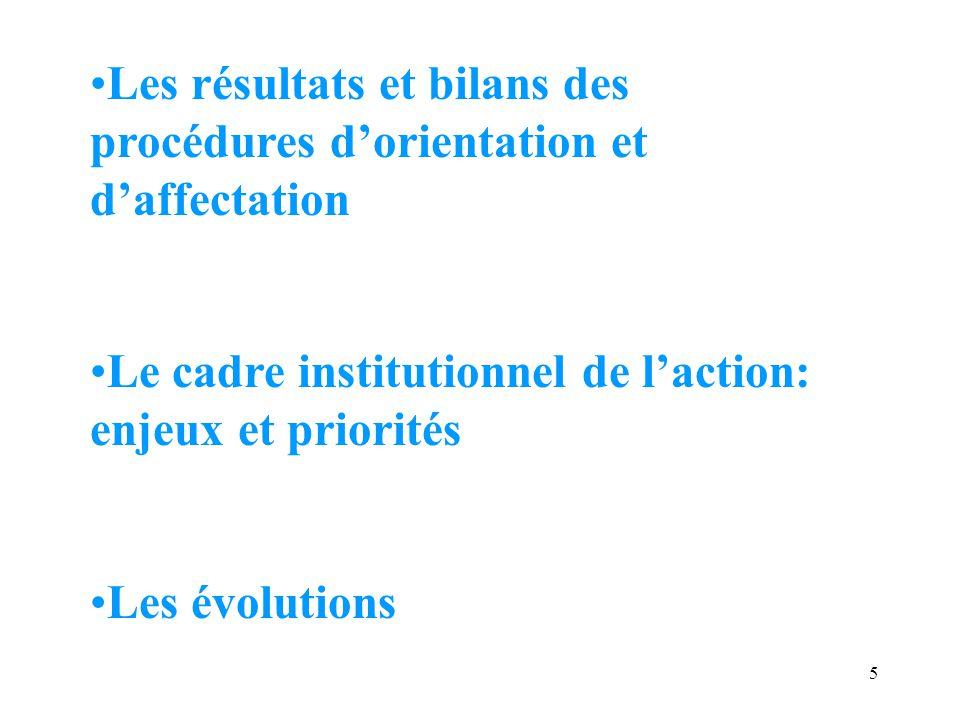 106 Les problèmes de sectorisation Renouvellement des accords inter départementaux: avec le Var – le Gard et le Vaucluse.