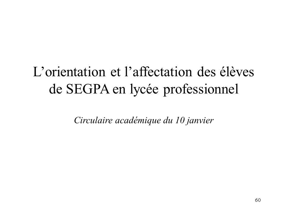 60 L'orientation et l'affectation des élèves de SEGPA en lycée professionnel Circulaire académique du 10 janvier