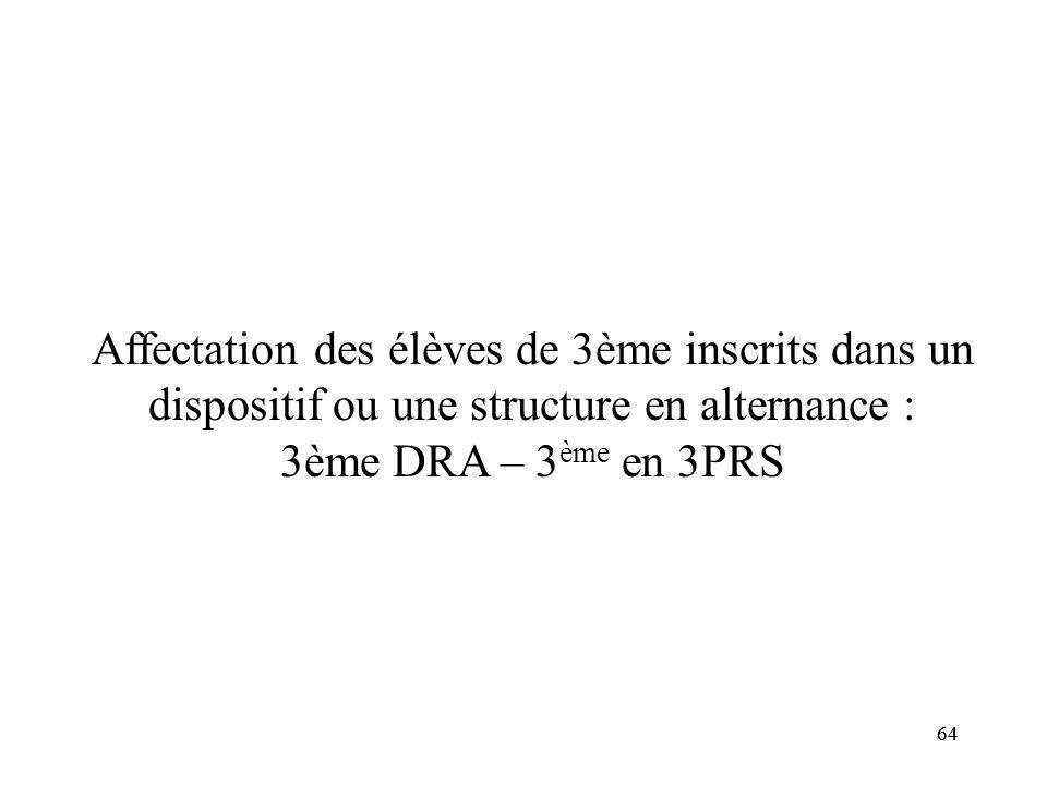 64 Affectation des élèves de 3ème inscrits dans un dispositif ou une structure en alternance : 3ème DRA – 3 ème en 3PRS