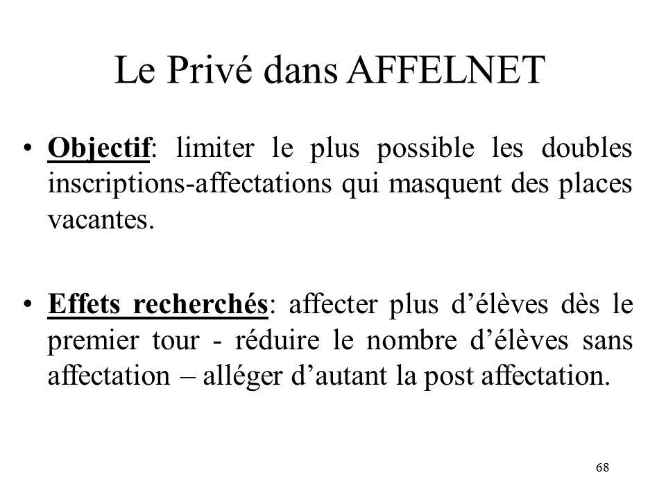 68 Le Privé dans AFFELNET Objectif: limiter le plus possible les doubles inscriptions-affectations qui masquent des places vacantes.