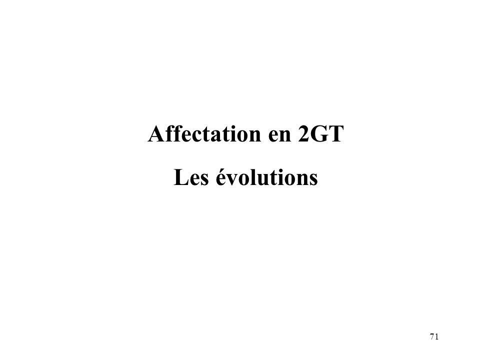 71 Affectation en 2GT Les évolutions