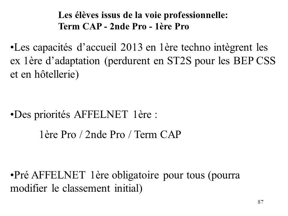 87 Les capacités d'accueil 2013 en 1ère techno intègrent les ex 1ère d'adaptation (perdurent en ST2S pour les BEP CSS et en hôtellerie) Des priorités AFFELNET 1ère : 1ère Pro / 2nde Pro / Term CAP Pré AFFELNET 1ère obligatoire pour tous (pourra modifier le classement initial) Les élèves issus de la voie professionnelle: Term CAP - 2nde Pro - 1ère Pro