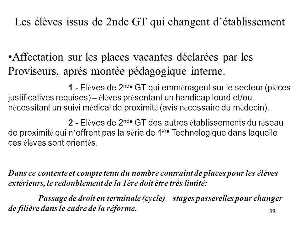 88 Affectation sur les places vacantes déclarées par les Proviseurs, après montée pédagogique interne.
