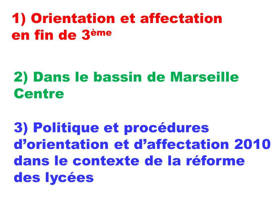 1) Orientation et affectation en fin de 3 ème 2) Dans le bassin de Marseille Centre 3) Politique et procédures d'orientation et d'affectation 2010 dan