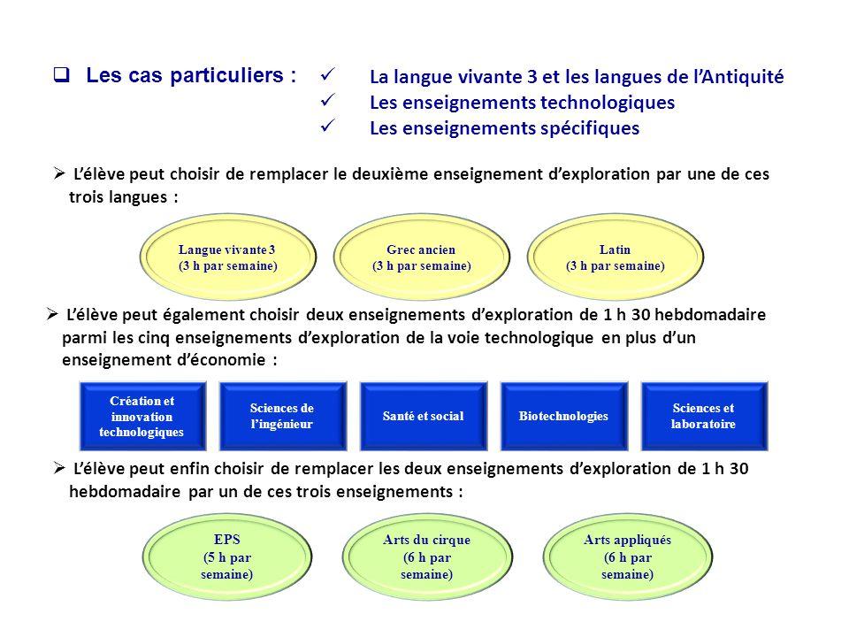Langue vivante 3 (3 h par semaine) Grec ancien (3 h par semaine) Latin (3 h par semaine)  L'élève peut choisir de remplacer le deuxième enseignement