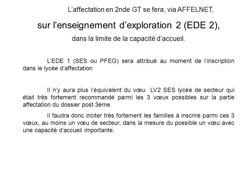 L'affectation en 2nde GT se fera, via AFFELNET, sur l'enseignement d'exploration 2 (EDE 2), dans la limite de la capacité d'accueil. L'EDE 1 (SES ou P