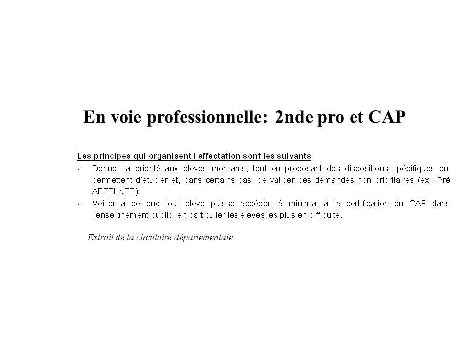 En voie professionnelle: 2nde pro et CAP Extrait de la circulaire départementale