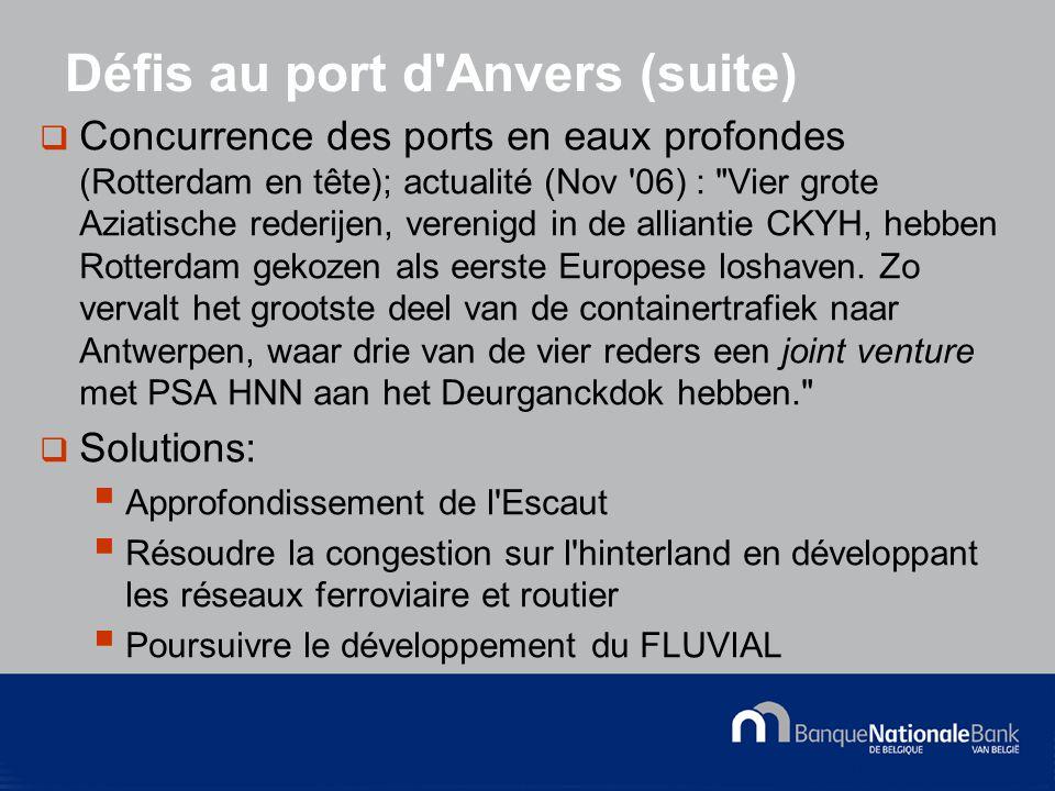 © National Bank of Belgium Défis au port d Anvers (suite)  Concurrence des ports en eaux profondes (Rotterdam en tête); actualité (Nov 06) : Vier grote Aziatische rederijen, verenigd in de alliantie CKYH, hebben Rotterdam gekozen als eerste Europese loshaven.