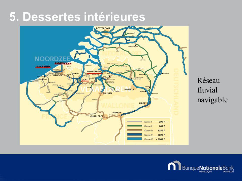 © National Bank of Belgium 5. Dessertes intérieures Réseau fluvial navigable OOSTENDE ZEEBRUGGE