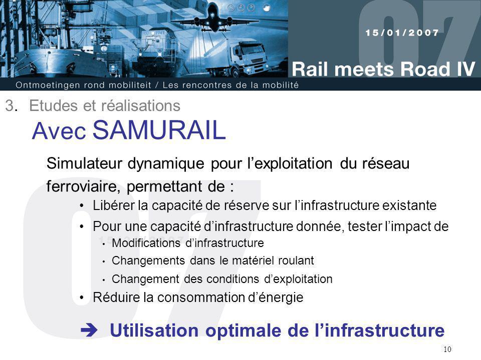 10 Avec SAMURAIL Simulateur dynamique pour l'exploitation du réseau ferroviaire, permettant de : Libérer la capacité de réserve sur l'infrastructure e