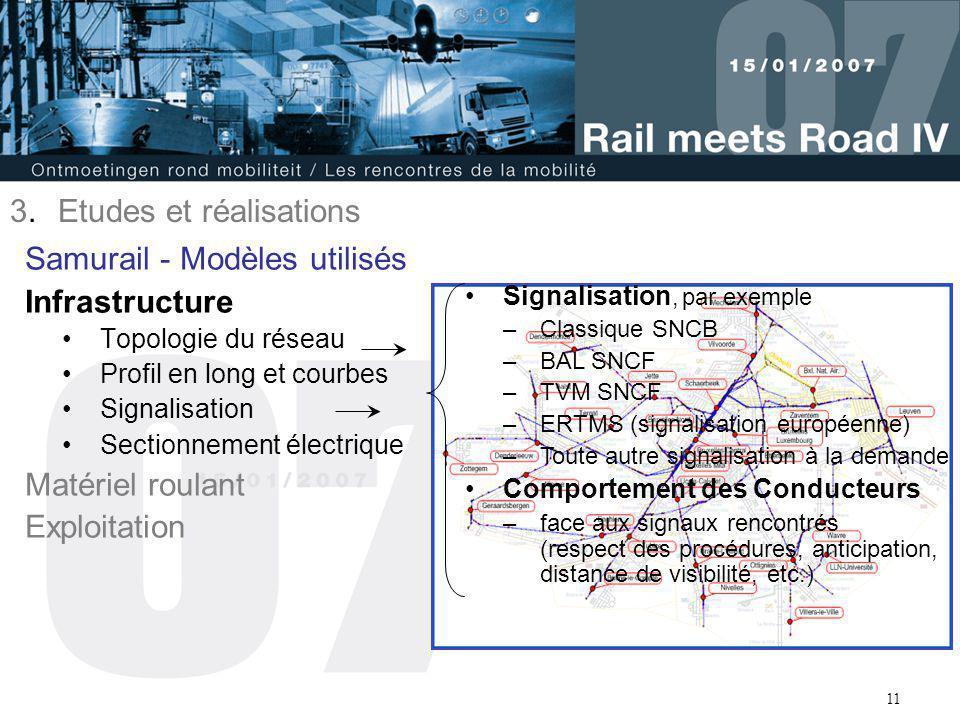 11 Samurail - Modèles utilisés Infrastructure Topologie du réseau Profil en long et courbes Signalisation Sectionnement électrique Matériel roulant Ex