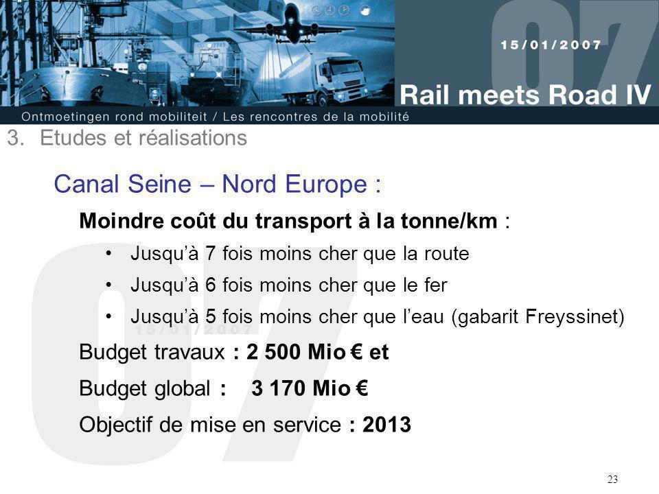 23 Canal Seine – Nord Europe : Moindre coût du transport à la tonne/km : Jusqu'à 7 fois moins cher que la route Jusqu'à 6 fois moins cher que le fer J