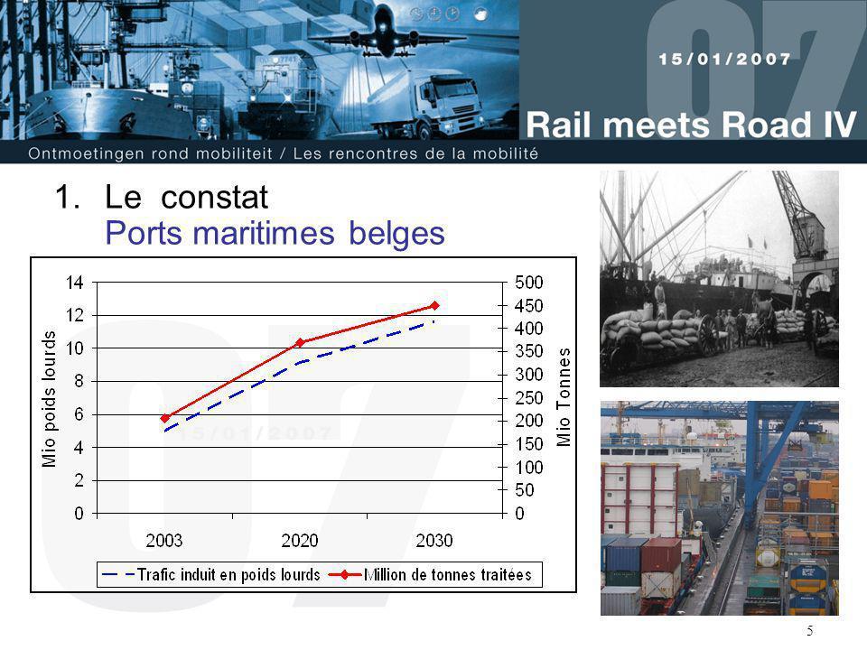 5 1.Le constat Ports maritimes belges