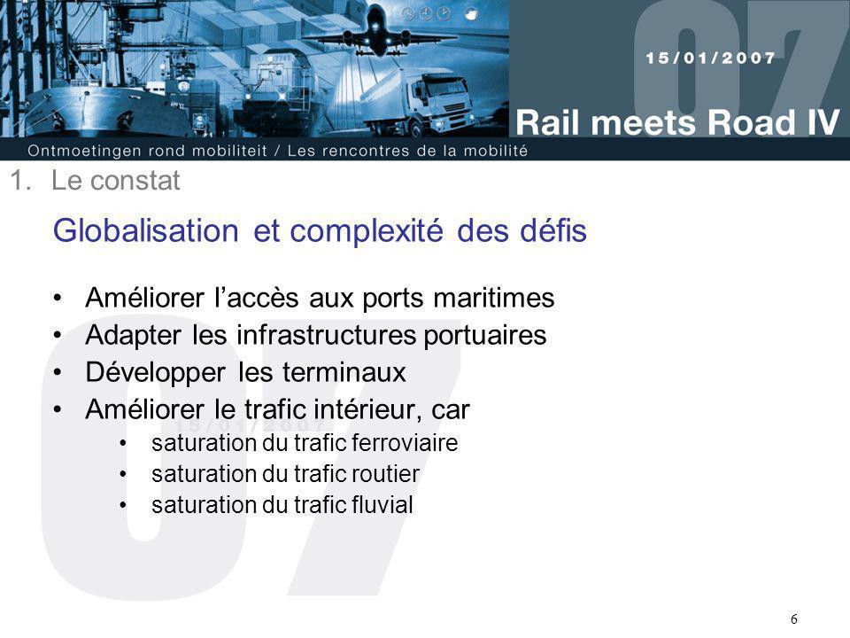 6 Globalisation et complexité des défis Améliorer l'accès aux ports maritimes Adapter les infrastructures portuaires Développer les terminaux Améliore