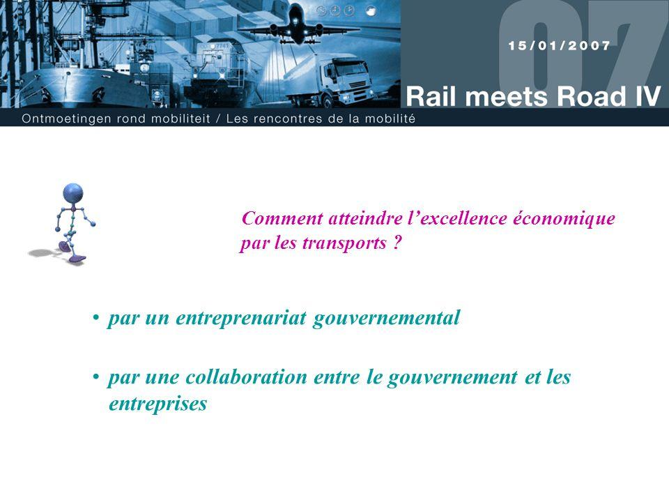 par un entreprenariat gouvernemental par une collaboration entre le gouvernement et les entreprises Comment atteindre l'excellence économique par les
