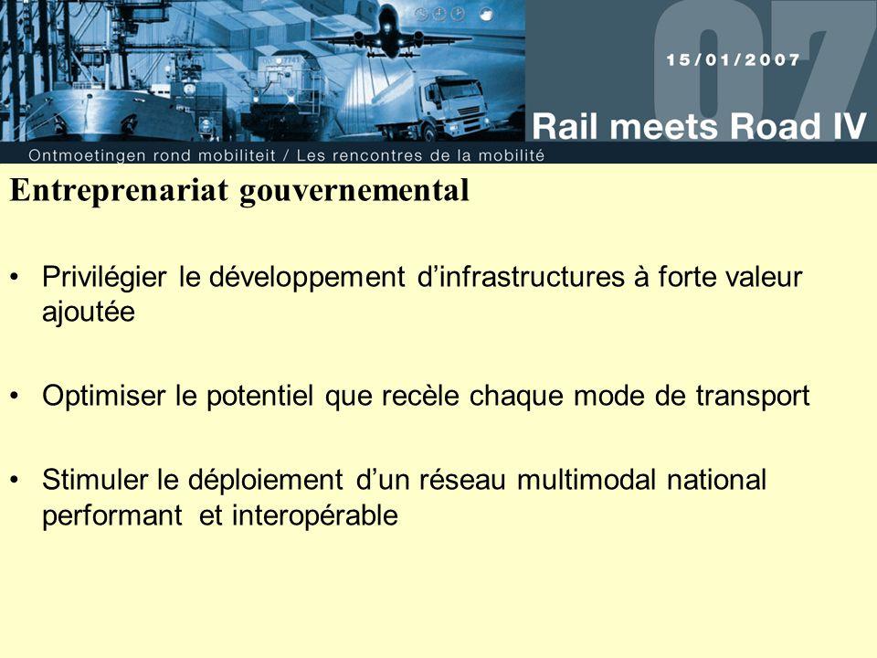 Entreprenariat gouvernemental Privilégier le développement d'infrastructures à forte valeur ajoutée Optimiser le potentiel que recèle chaque mode de t
