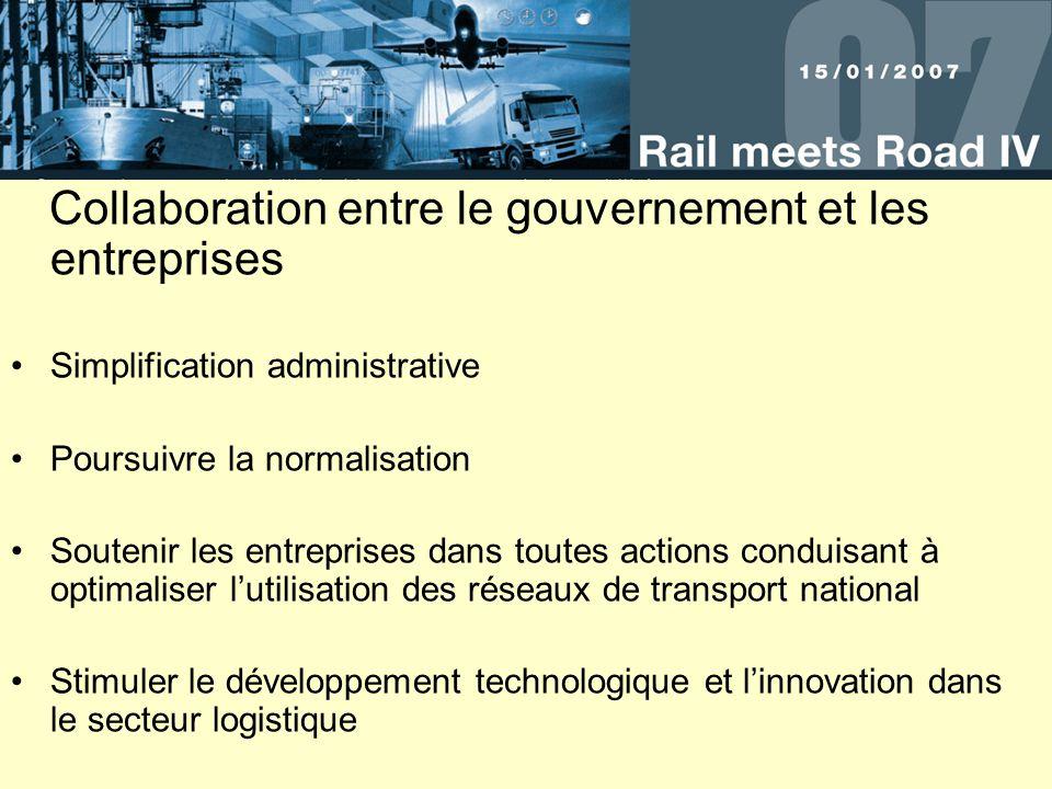 Collaboration entre le gouvernement et les entreprises Simplification administrative Poursuivre la normalisation Soutenir les entreprises dans toutes