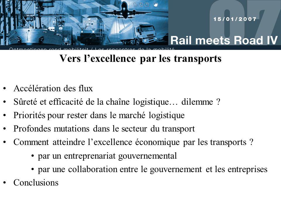 Vers l'excellence par les transports Accélération des flux Sûreté et efficacité de la chaîne logistique… dilemme ? Priorités pour rester dans le march