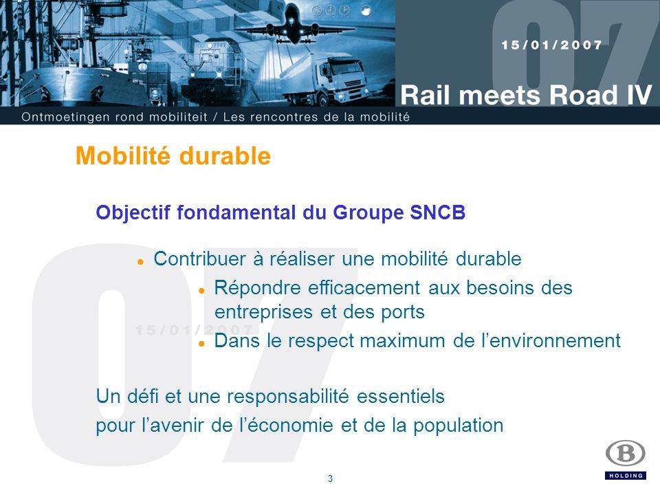 3 Mobilité durable Objectif fondamental du Groupe SNCB  Contribuer à réaliser une mobilité durable  Répondre efficacement aux besoins des entreprises et des ports  Dans le respect maximum de l'environnement Un défi et une responsabilité essentiels pour l'avenir de l'économie et de la population