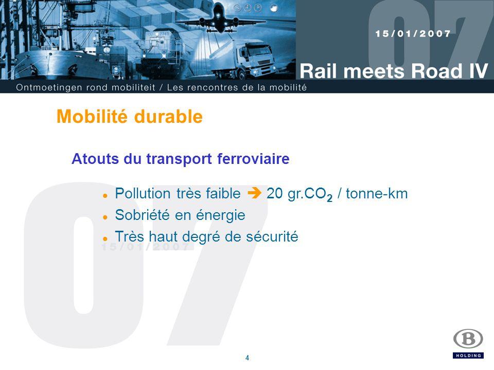 4 Mobilité durable Atouts du transport ferroviaire  Pollution très faible  20 gr.CO 2 / tonne-km  Sobriété en énergie  Très haut degré de sécurité