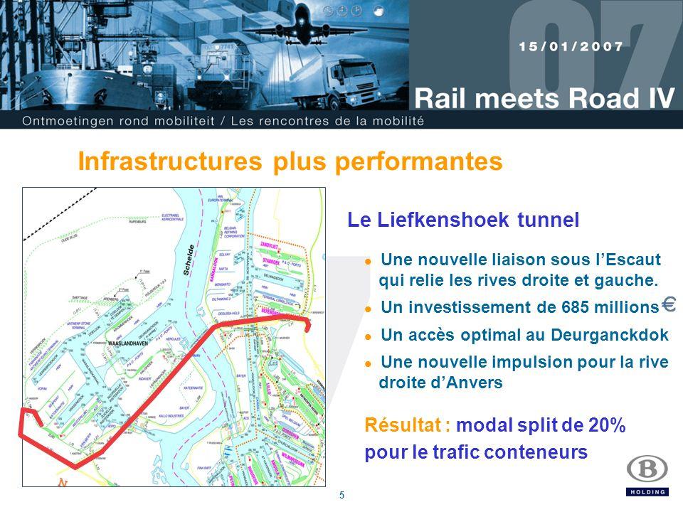 6 Infrastructures fret plus performantes Ostende Électrification Montzen Aix-la-Chapelle Réouverture Ijzeren Rijn Dry Port Athus Zeebrugge Port de Gand Anvers 2 e accès au port Tunnel Liefkenshoek Deurganckdok Port de Bruxelles Port de Liège