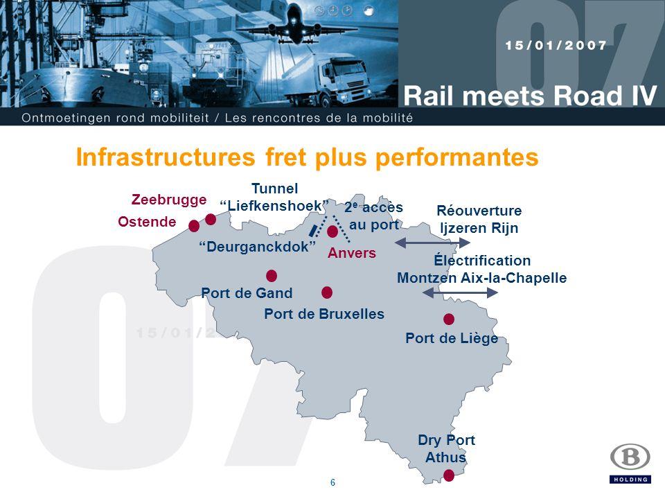 6 Infrastructures fret plus performantes Ostende Électrification Montzen Aix-la-Chapelle Réouverture Ijzeren Rijn Dry Port Athus Zeebrugge Port de Gan