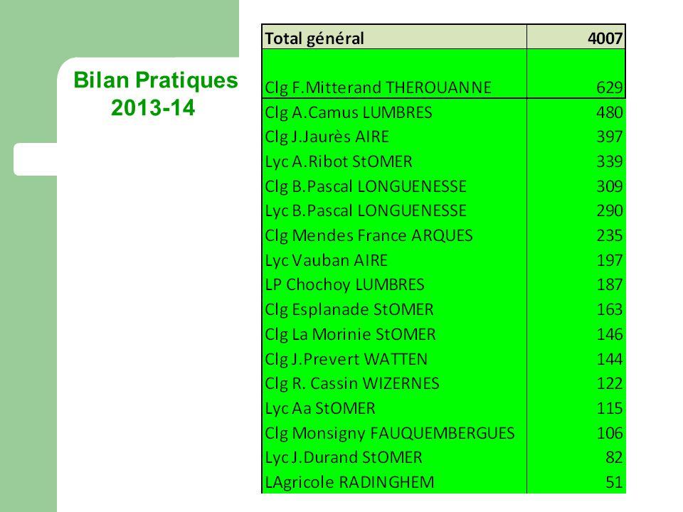 Bilan Pratiques 2013-14