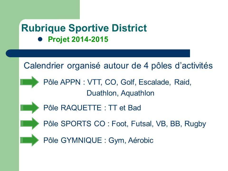 Calendrier organisé autour de 4 pôles d'activités Pôle APPN : VTT, CO, Golf, Escalade, Raid, Duathlon, Aquathlon Pôle RAQUETTE : TT et Bad Pôle SPORTS