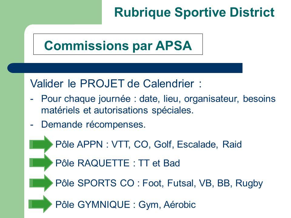 Rubrique Sportive District Valider le PROJET de Calendrier : -Pour chaque journée : date, lieu, organisateur, besoins matériels et autorisations spéci