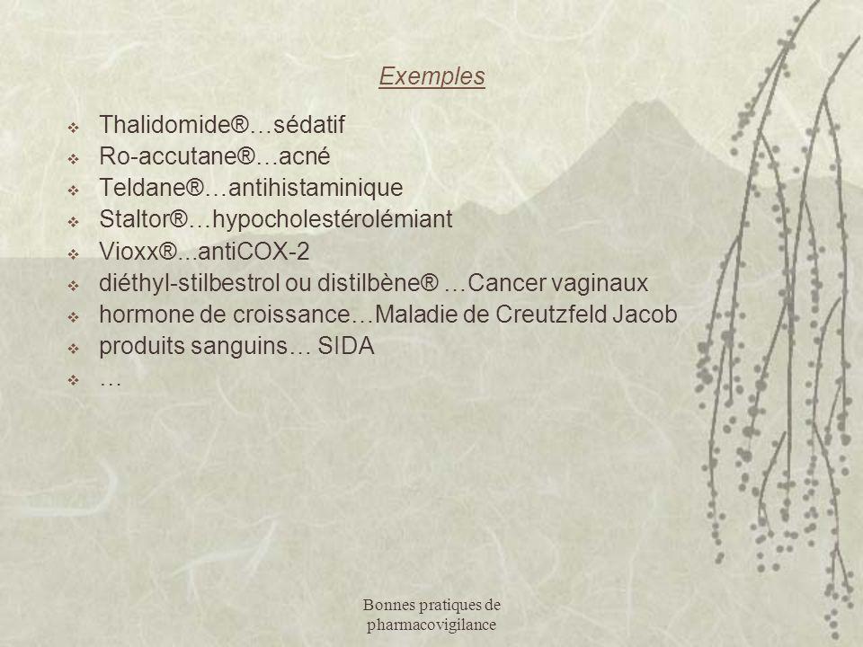 Bonnes pratiques de pharmacovigilance Exemples  Thalidomide®…sédatif  Ro-accutane®…acné  Teldane®…antihistaminique  Staltor®…hypocholestérolémiant
