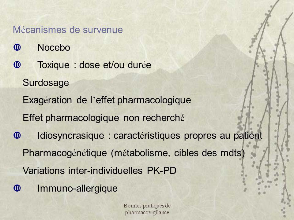 Bonnes pratiques de pharmacovigilance M é canismes de survenue  Nocebo  Toxique : dose et/ou dur é e  Surdosage  Exag é ration de l ' effet phar