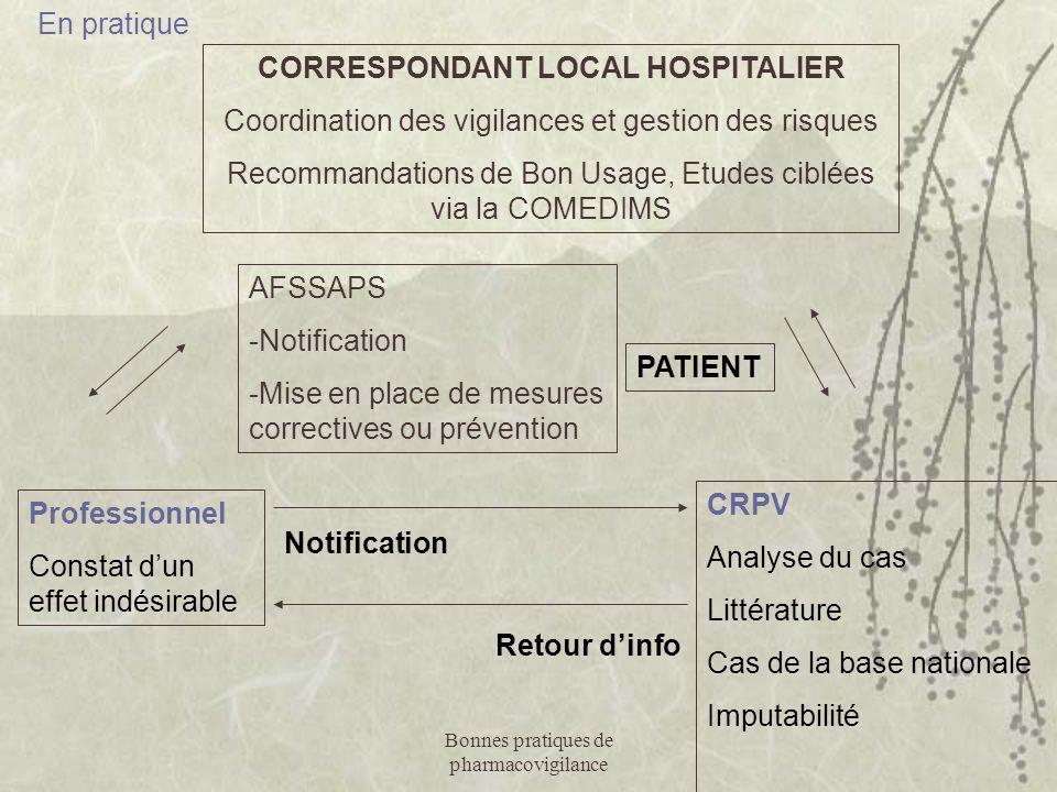 Bonnes pratiques de pharmacovigilance En pratique Professionnel Constat d'un effet indésirable CRPV Analyse du cas Littérature Cas de la base national