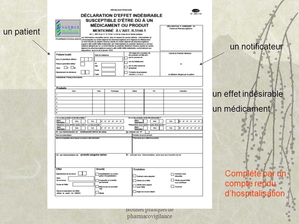 Bonnes pratiques de pharmacovigilance Complété par un compte rendu d'hospitalisation un notificateur un patient un effet indésirable un médicament