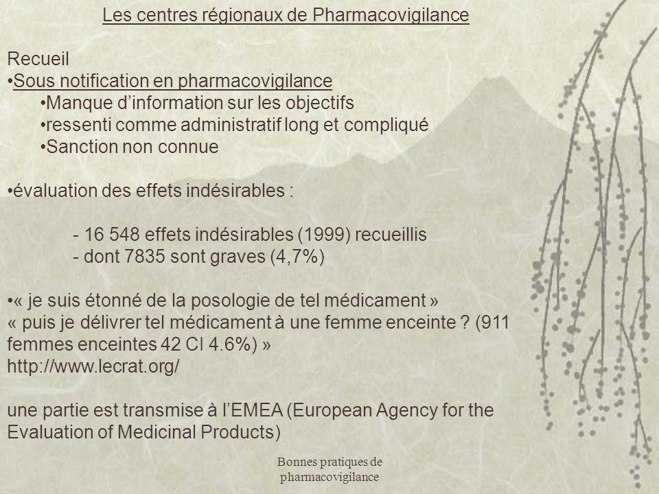 Bonnes pratiques de pharmacovigilance Les centres régionaux de Pharmacovigilance Recueil Sous notification en pharmacovigilance Manque d'information s