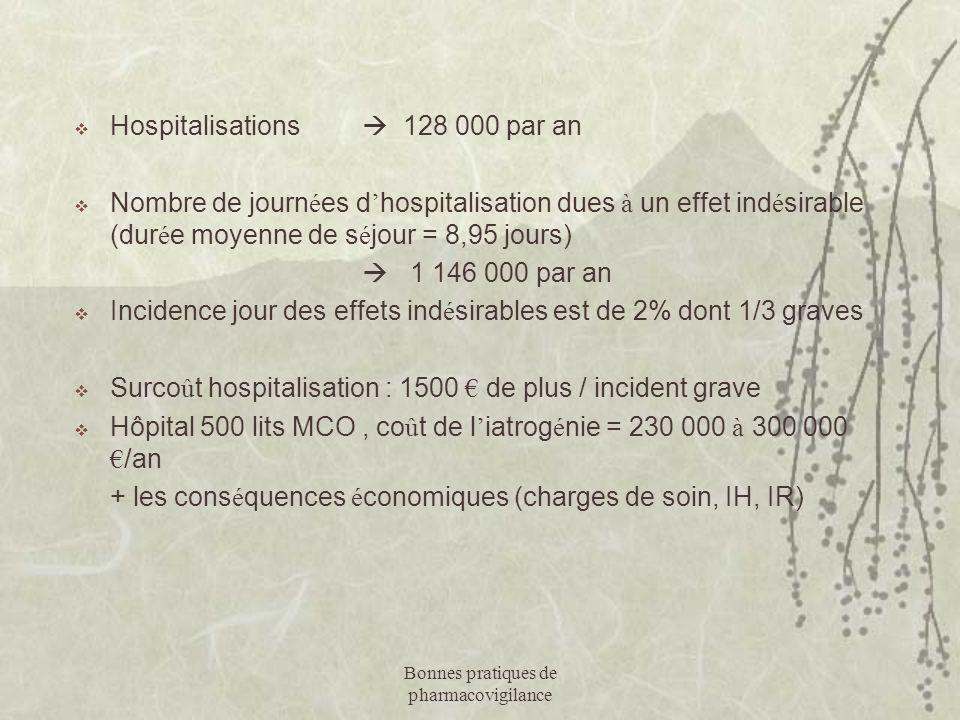 Bonnes pratiques de pharmacovigilance  Hospitalisations  128 000 par an  Nombre de journ é es d ' hospitalisation dues à un effet ind é sirable (du